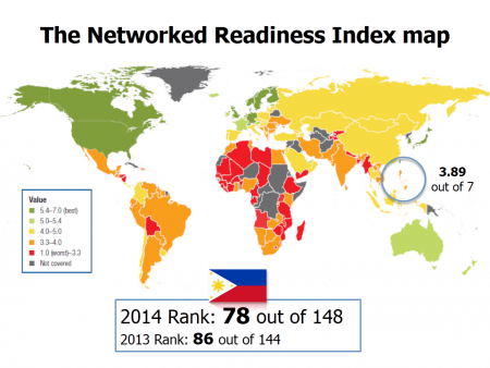 The_Networked_Readiness_Index_map